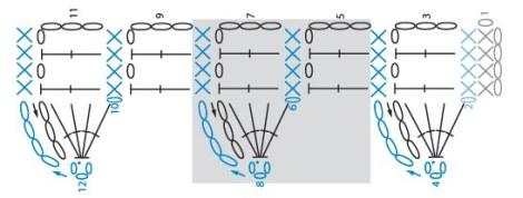 Edging 2 chart