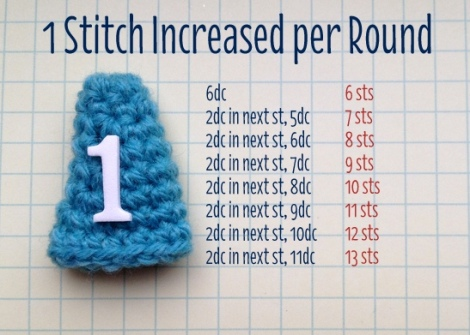 1-stitch increase Amigurumi cone